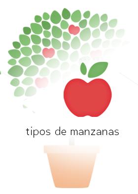 los diferentes tipos de manzanas